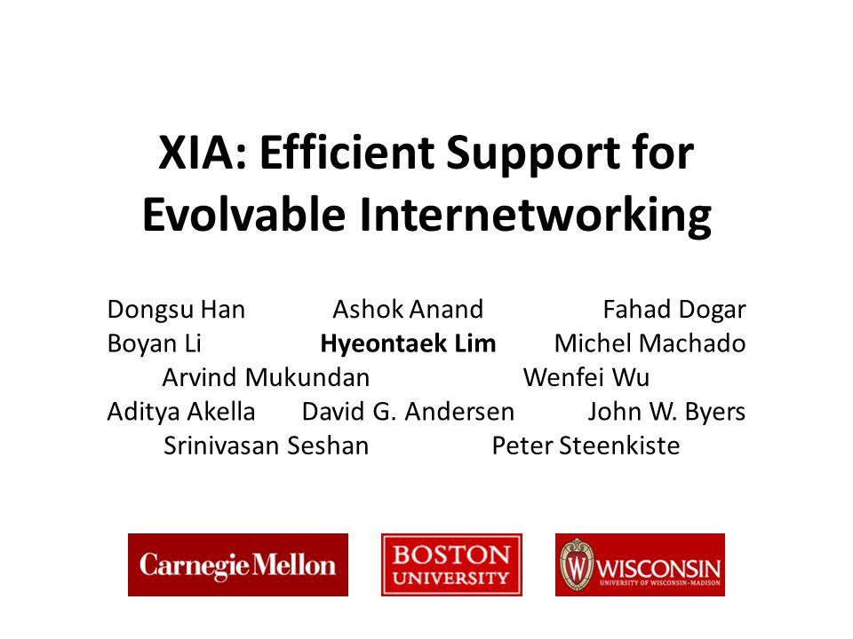 XIA: Efficient Support for Evolvable Internetworking Dongsu HanAshok AnandFahad Dogar Boyan LiHyeontaek LimMichel Machado Arvind MukundanWenfei Wu Adi