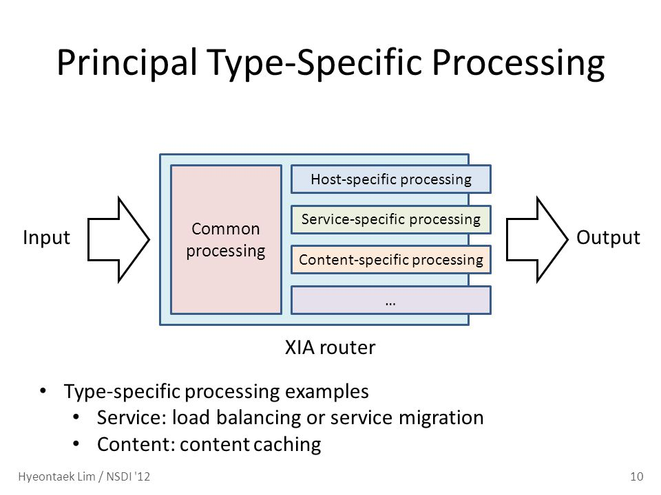 Principal Type-Specific Processing 10 XIA router Host-specific processing Common processing Service-specific processing Content-specific processing …