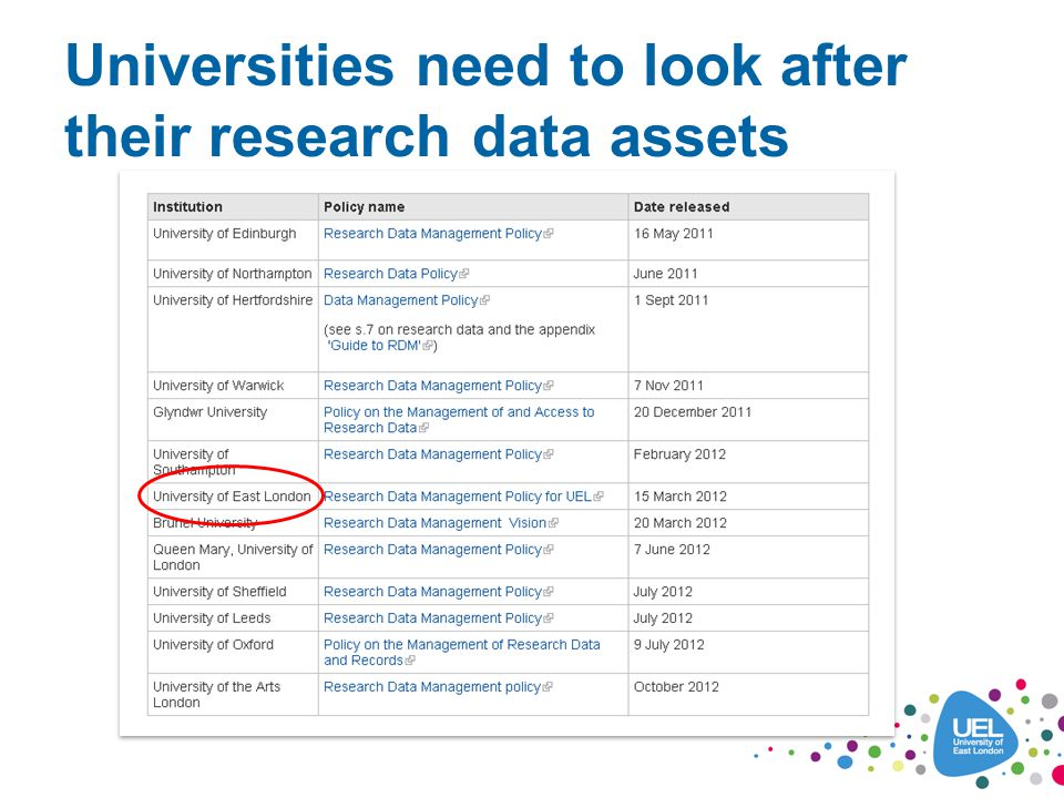 Universities need to look after their research data assets