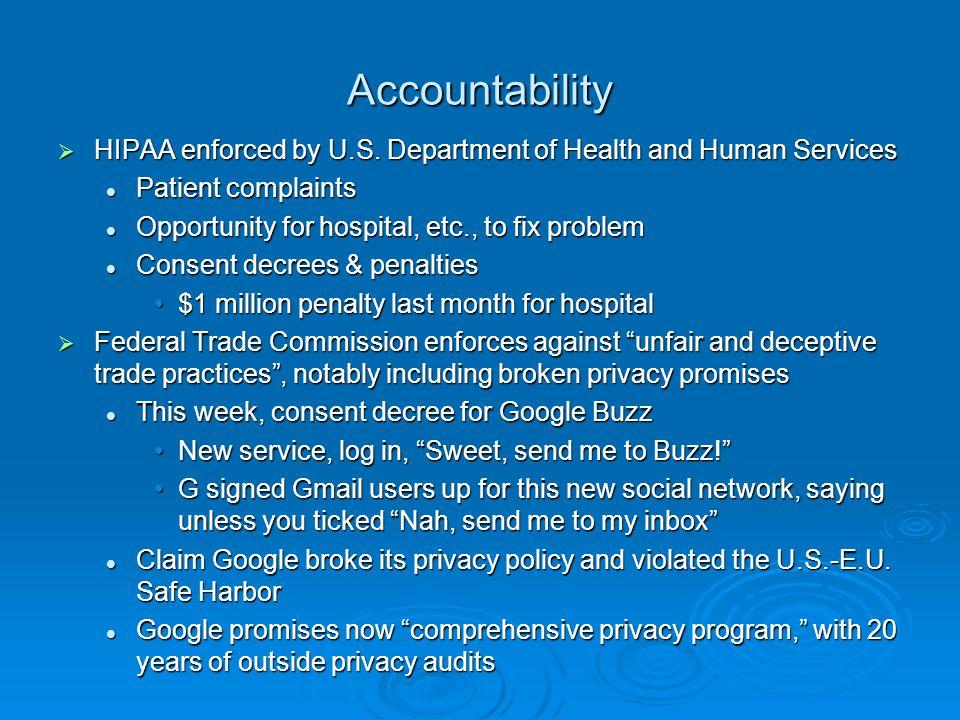 Accountability HIPAA enforced by U.S.