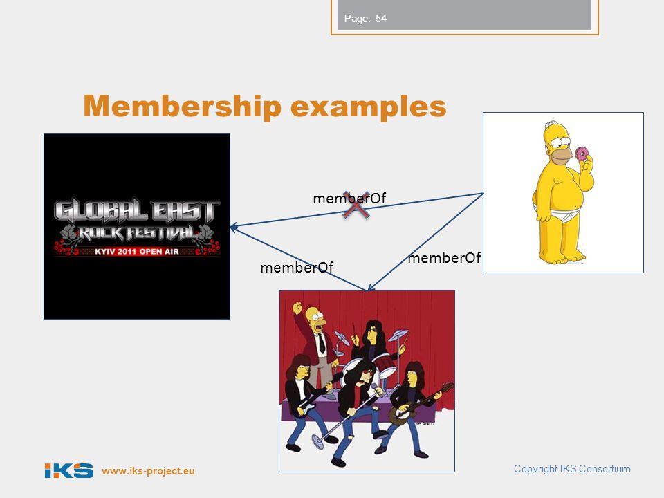 www.iks-project.eu Page: Membership examples memberOf 54 Copyright IKS Consortium