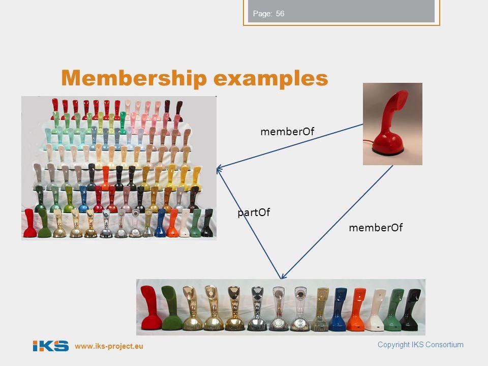 www.iks-project.eu Page: Membership examples memberOf partOf 56 Copyright IKS Consortium