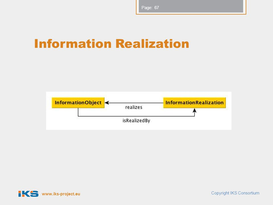 www.iks-project.eu Page: Information Realization 67 Copyright IKS Consortium