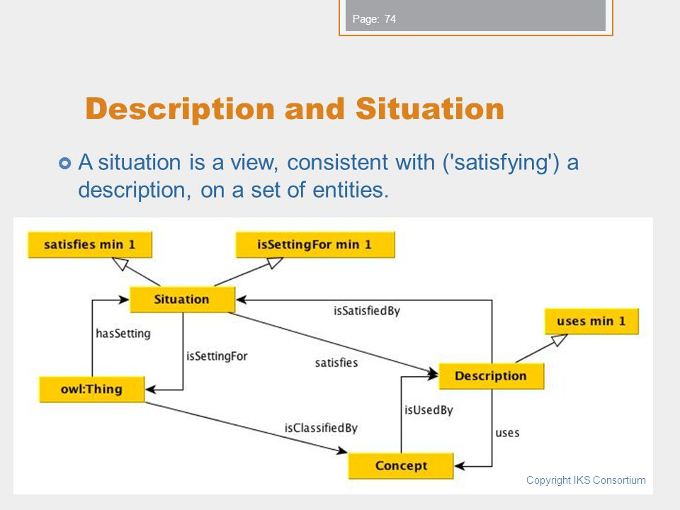 www.iks-project.eu Page: Description and Situation A situation is a view, consistent with ( satisfying ) a description, on a set of entities.
