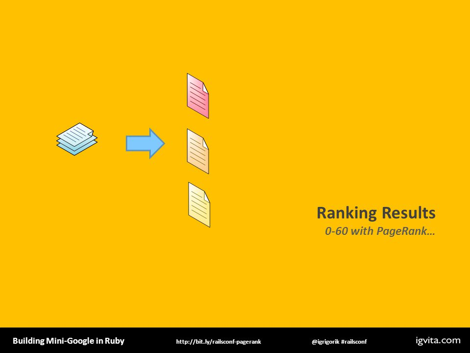 Building Mini-Google in Ruby @igrigorik #railsconfhttp://bit.ly/railsconf-pagerank Ranking Results 0-60 with PageRank…