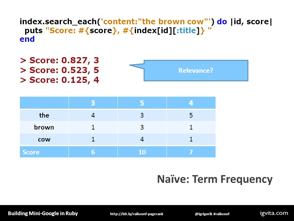 Building Mini-Google in Ruby @igrigorik #railsconfhttp://bit.ly/railsconf-pagerank Naïve: Term Frequency index.search_each( content: the brown cow ) do |id, score| puts Score: #{score}, #{index[id][:title]} end > Score: 0.827, 3 > Score: 0.523, 5 > Score: 0.125, 4 Relevance.