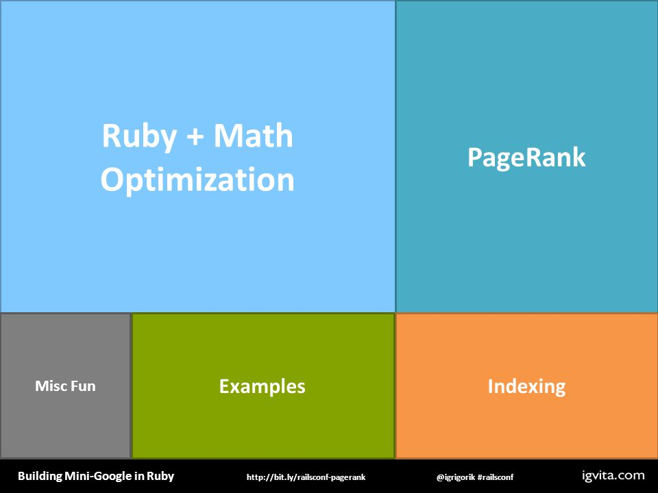 Building Mini-Google in Ruby @igrigorik #railsconfhttp://bit.ly/railsconf-pagerank Ruby + Math Optimization PageRank IndexingExamples Misc Fun