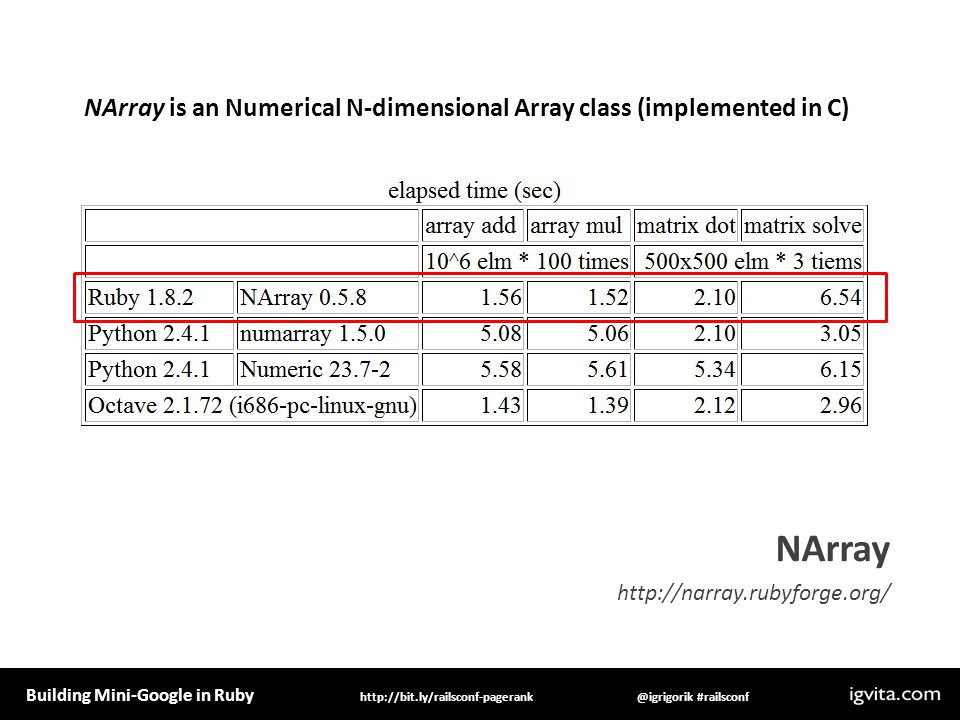 Building Mini-Google in Ruby @igrigorik #railsconfhttp://bit.ly/railsconf-pagerank NArray http://narray.rubyforge.org/ NArray is an Numerical N-dimensional Array class (implemented in C)