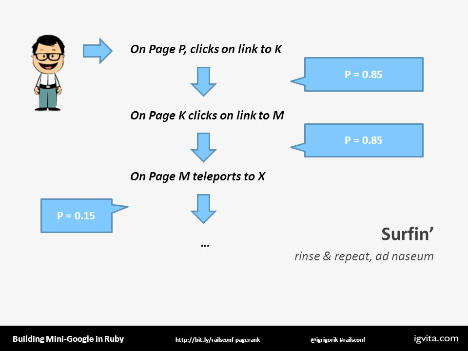 Building Mini-Google in Ruby @igrigorik #railsconfhttp://bit.ly/railsconf-pagerank Surfin rinse & repeat, ad naseum On Page P, clicks on link to K P = 0.15 P = 0.85 On Page K clicks on link to M On Page M teleports to X … P = 0.85