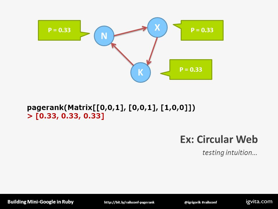 Building Mini-Google in Ruby @igrigorik #railsconfhttp://bit.ly/railsconf-pagerank Ex: Circular Web testing intuition… N K X P = 0.33 pagerank(Matrix[[0,0,1], [0,0,1], [1,0,0]]) > [0.33, 0.33, 0.33] P = 0.33