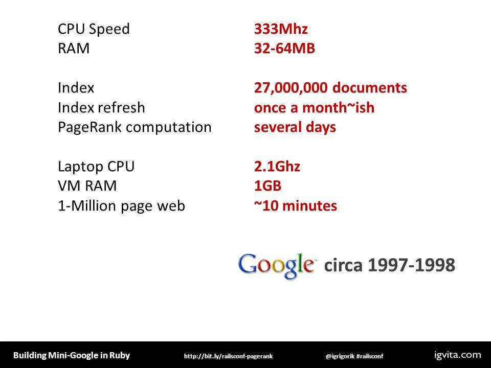 Building Mini-Google in Ruby @igrigorik #railsconfhttp://bit.ly/railsconf-pagerank circa 1997-1998 CPU Speed 333Mhz RAM 32-64MB Index 27,000,000 documents Index refreshonce a month~ish PageRank computationseveral days Laptop CPU 2.1Ghz VM RAM 1GB 1-Million page web~10 minutes
