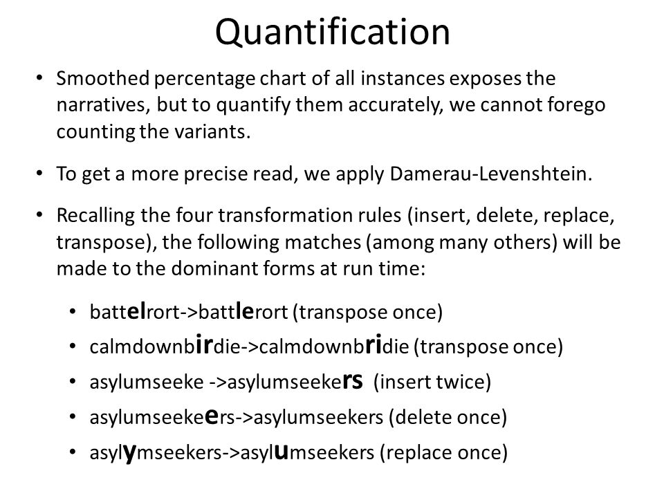 Quantification Smoothed percentage chart of all instances exposes the narratives, but to quantify them accurately, we cannot forego counting the variants.