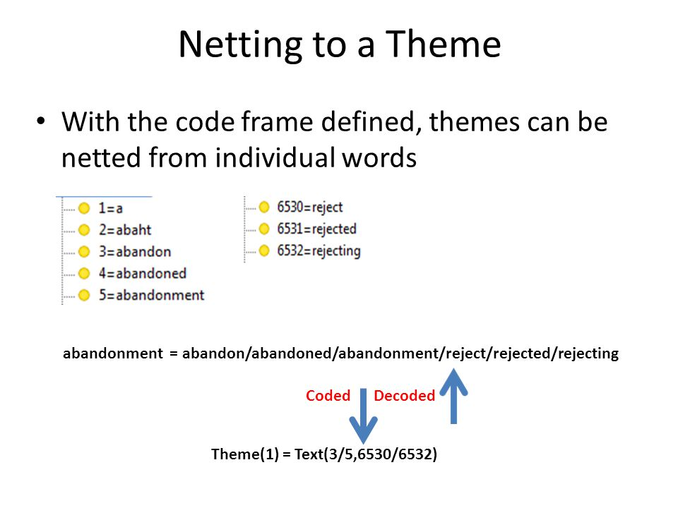 Netting to a Theme With the code frame defined, themes can be netted from individual words abandonment = abandon/abandoned/abandonment/reject/rejected/rejecting Theme(1) = Text(3/5,6530/6532) Coded Decoded