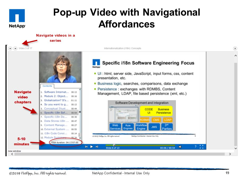 19 NetApp Confidential - Internal Use Only Pop-up Video with Navigational Affordances