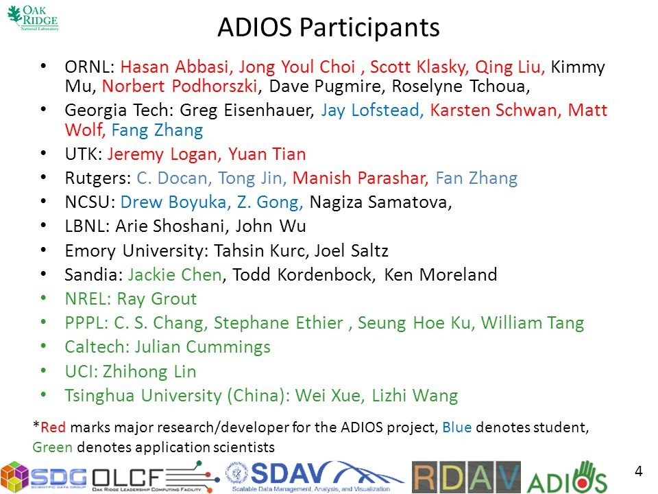ADIOS Participants ORNL: Hasan Abbasi, Jong Youl Choi, Scott Klasky, Qing Liu, Kimmy Mu, Norbert Podhorszki, Dave Pugmire, Roselyne Tchoua, Georgia Te