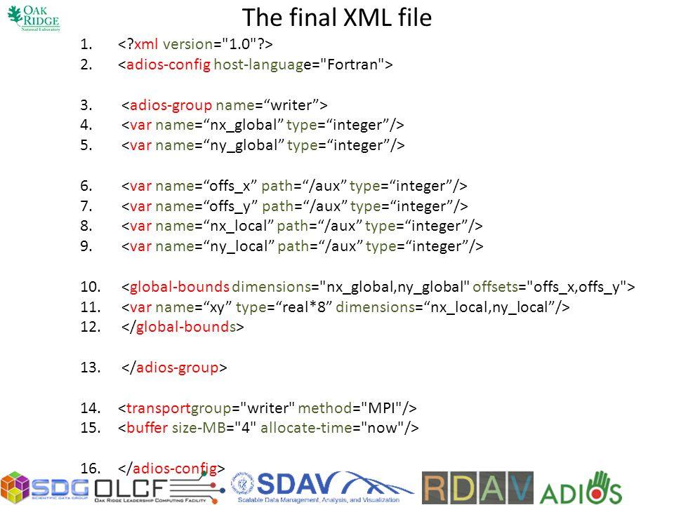 The final XML file 1. 2. 3. 4. 5. 6. 7. 8. 9. 10. 11. 12. 13. 14. 15. 16.