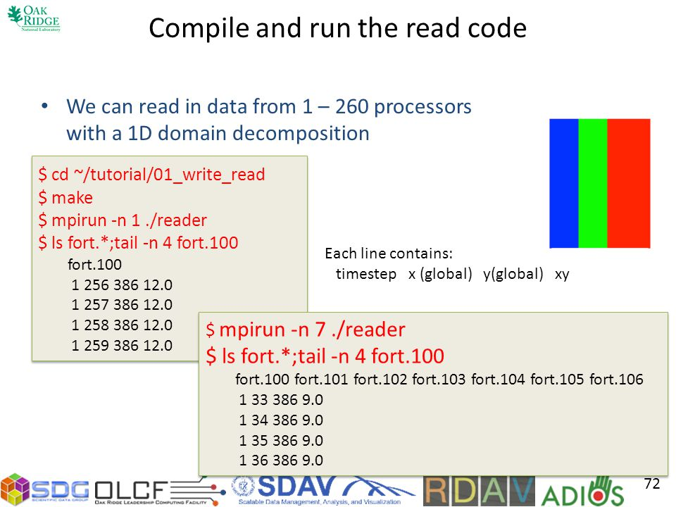 Compile and run the read code We can read in data from 1 – 260 processors with a 1D domain decomposition 72 $ cd ~/tutorial/01_write_read $ make $ mpirun -n 1./reader $ ls fort.*;tail -n 4 fort.100 fort.100 1 256 386 12.0 1 257 386 12.0 1 258 386 12.0 1 259 386 12.0 $ cd ~/tutorial/01_write_read $ make $ mpirun -n 1./reader $ ls fort.*;tail -n 4 fort.100 fort.100 1 256 386 12.0 1 257 386 12.0 1 258 386 12.0 1 259 386 12.0 $ mpirun -n 7./reader $ ls fort.*;tail -n 4 fort.100 fort.100 fort.101 fort.102 fort.103 fort.104 fort.105 fort.106 1 33 386 9.0 1 34 386 9.0 1 35 386 9.0 1 36 386 9.0 $ mpirun -n 7./reader $ ls fort.*;tail -n 4 fort.100 fort.100 fort.101 fort.102 fort.103 fort.104 fort.105 fort.106 1 33 386 9.0 1 34 386 9.0 1 35 386 9.0 1 36 386 9.0 Each line contains: timestep x (global) y(global) xy