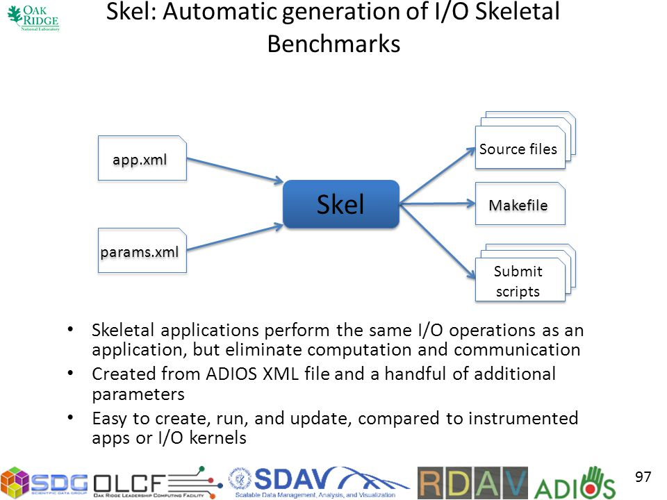 Skel: Automatic generation of I/O Skeletal Benchmarks Skeletal applications perform the same I/O operations as an application, but eliminate computation and communication Created from ADIOS XML file and a handful of additional parameters Easy to create, run, and update, compared to instrumented apps or I/O kernels app.xml Skel params.xml Makefile Submit scripts Source files 97