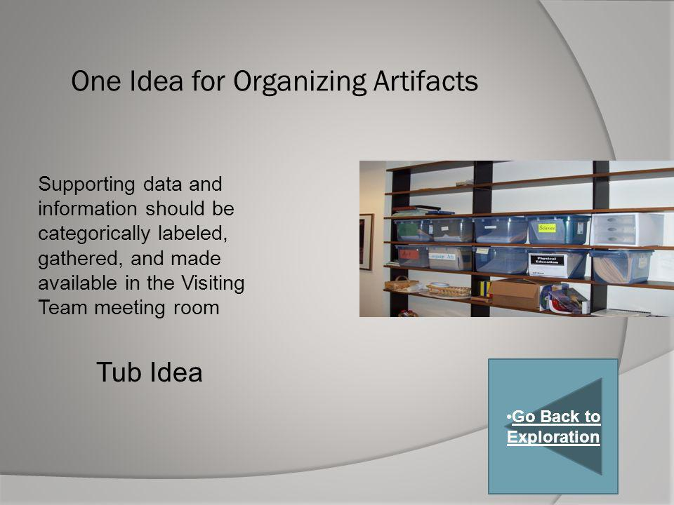 One Idea for Organizing Artifacts Supporting data and information should be categorically labeled, gathered, and made available in the Visiting Team m