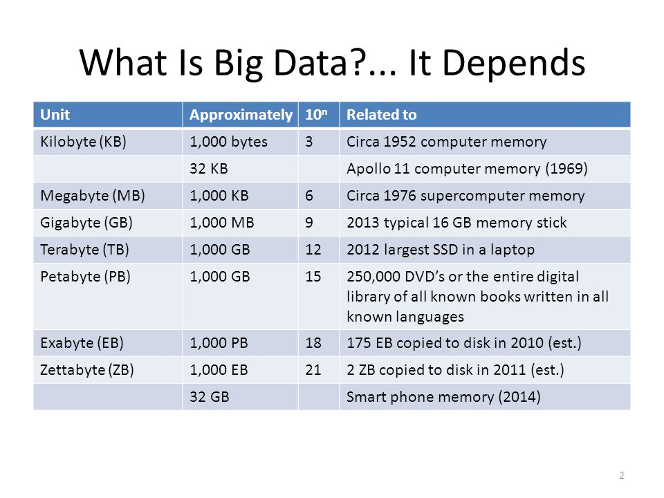 What Is Big Data?...