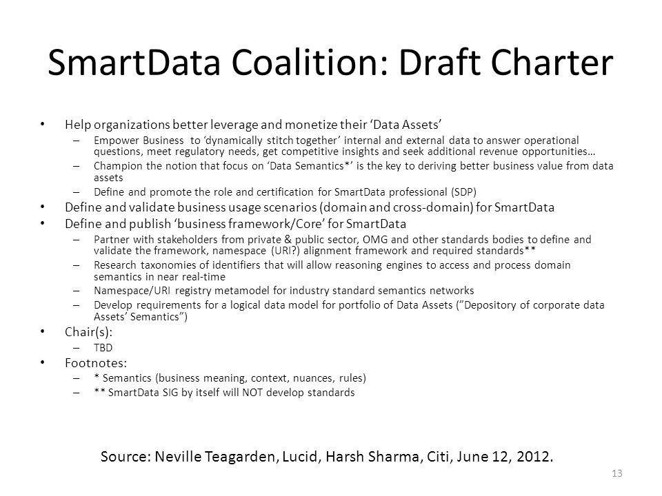 SmartData Coalition: Draft Charter Help organizations better leverage and monetize their Data Assets – Empower Business to dynamically stitch together