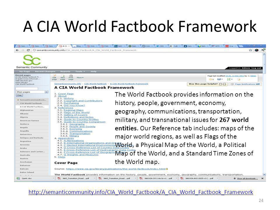 A CIA World Factbook Framework 24 http://semanticommunity.info/CIA_World_Factbook/A_CIA_World_Factbook_Framework The World Factbook provides informati