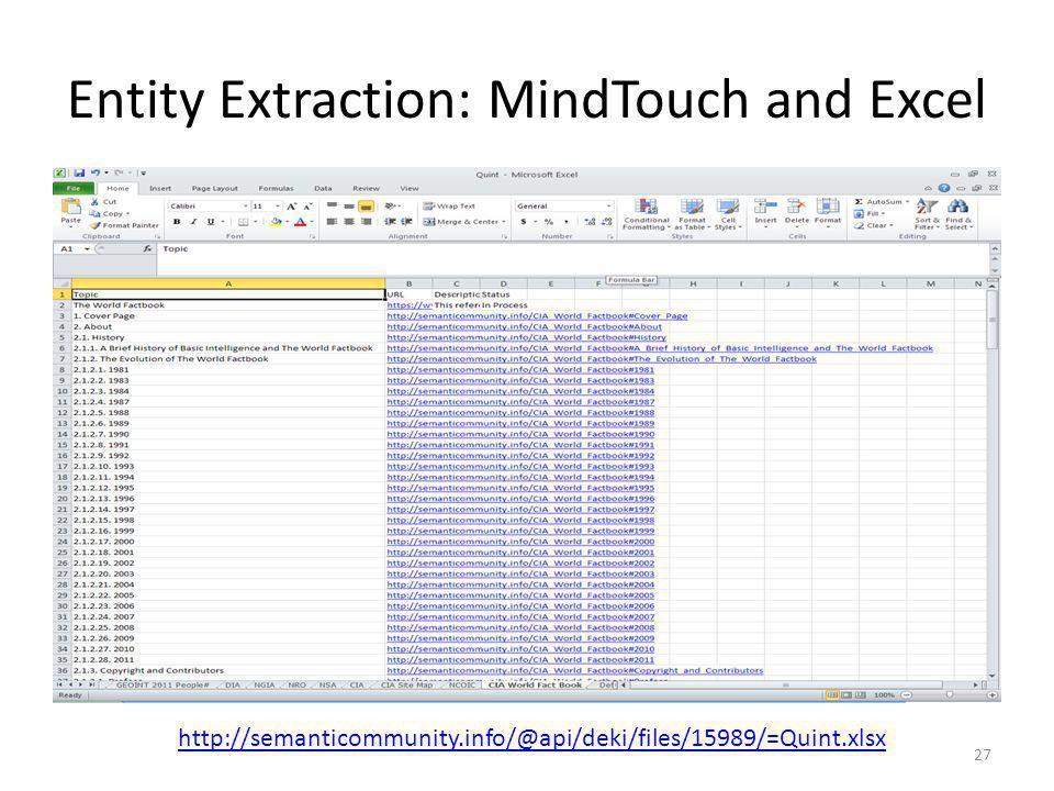 Entity Extraction: MindTouch and Excel 27 http://semanticommunity.info/@api/deki/files/15989/=Quint.xlsx
