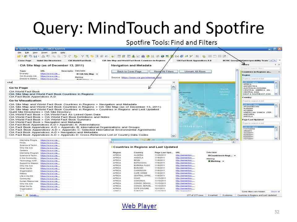 Query: MindTouch and Spotfire 32 Web Player Spotfire Tools: Find and Filters