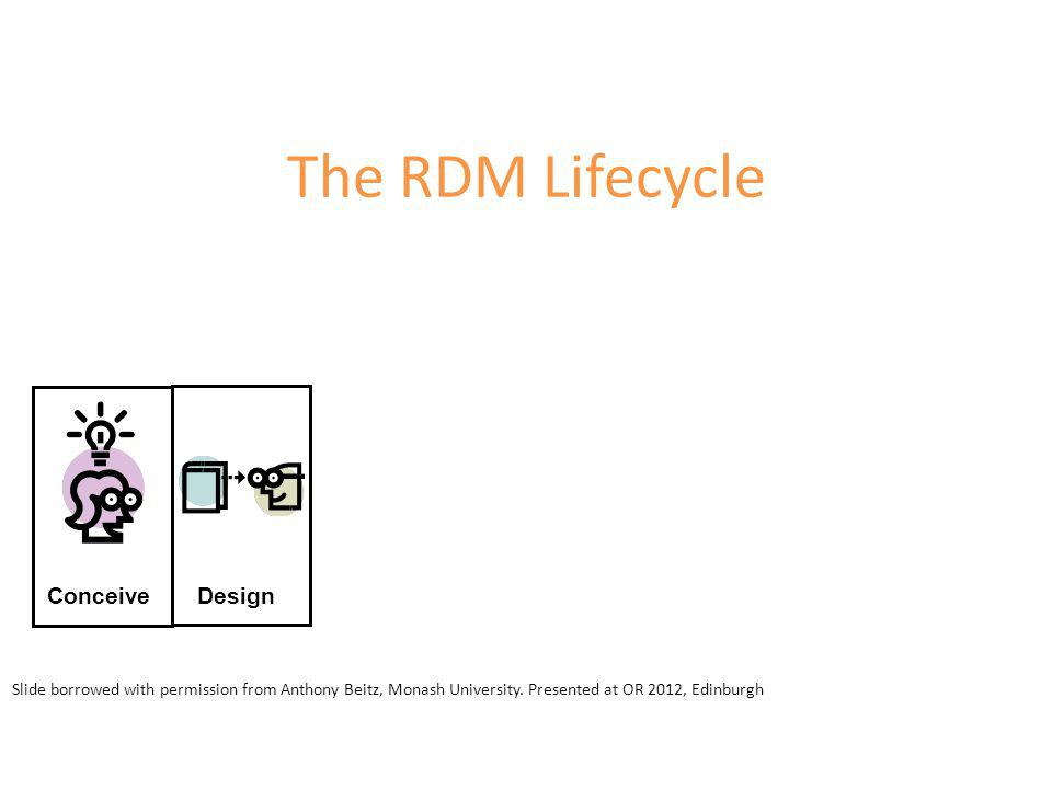 The RDM Lifecycle Slide borrowed with permission from Anthony Beitz, Monash University.