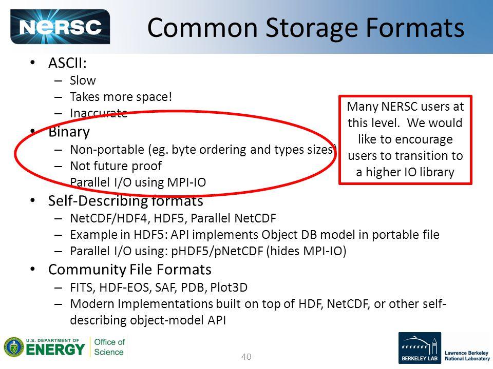 40 ASCII: – Slow – Takes more space. – Inaccurate Binary – Non-portable (eg.