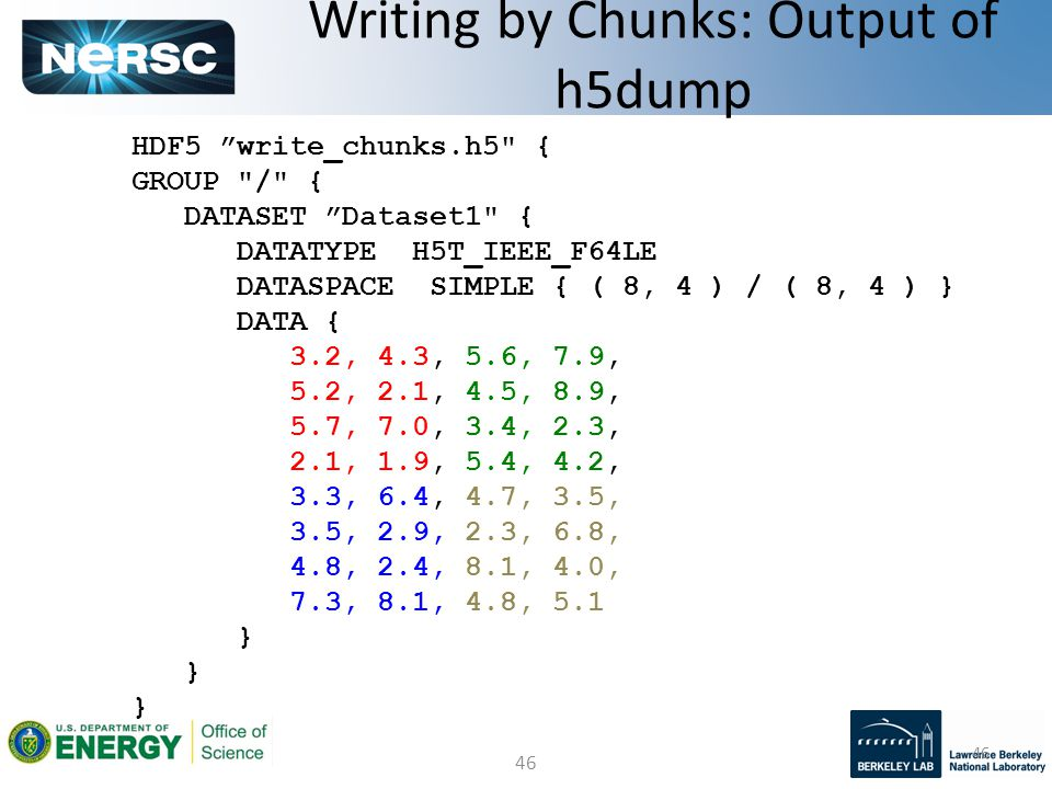 46 Writing by Chunks: Output of h5dump HDF5 write_chunks.h5 { GROUP / { DATASET Dataset1 { DATATYPE H5T_IEEE_F64LE DATASPACE SIMPLE { ( 8, 4 ) / ( 8, 4 ) } DATA { 3.2, 4.3, 5.6, 7.9, 5.2, 2.1, 4.5, 8.9, 5.7, 7.0, 3.4, 2.3, 2.1, 1.9, 5.4, 4.2, 3.3, 6.4, 4.7, 3.5, 3.5, 2.9, 2.3, 6.8, 4.8, 2.4, 8.1, 4.0, 7.3, 8.1, 4.8, 5.1 }