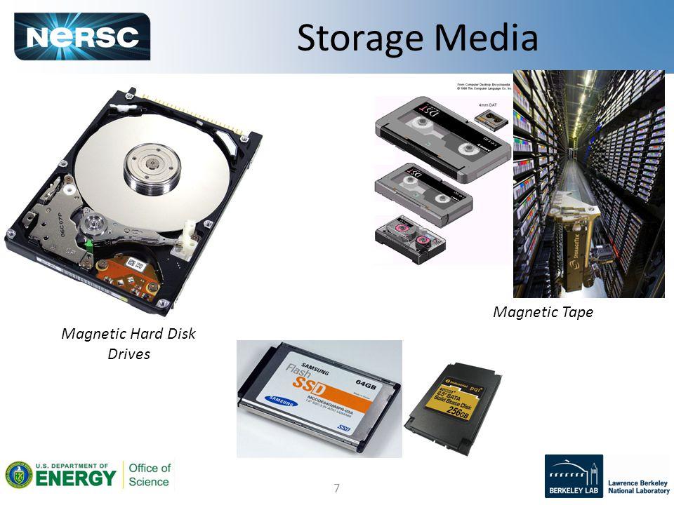 7 Storage Media Magnetic Hard Disk Drives Magnetic Tape