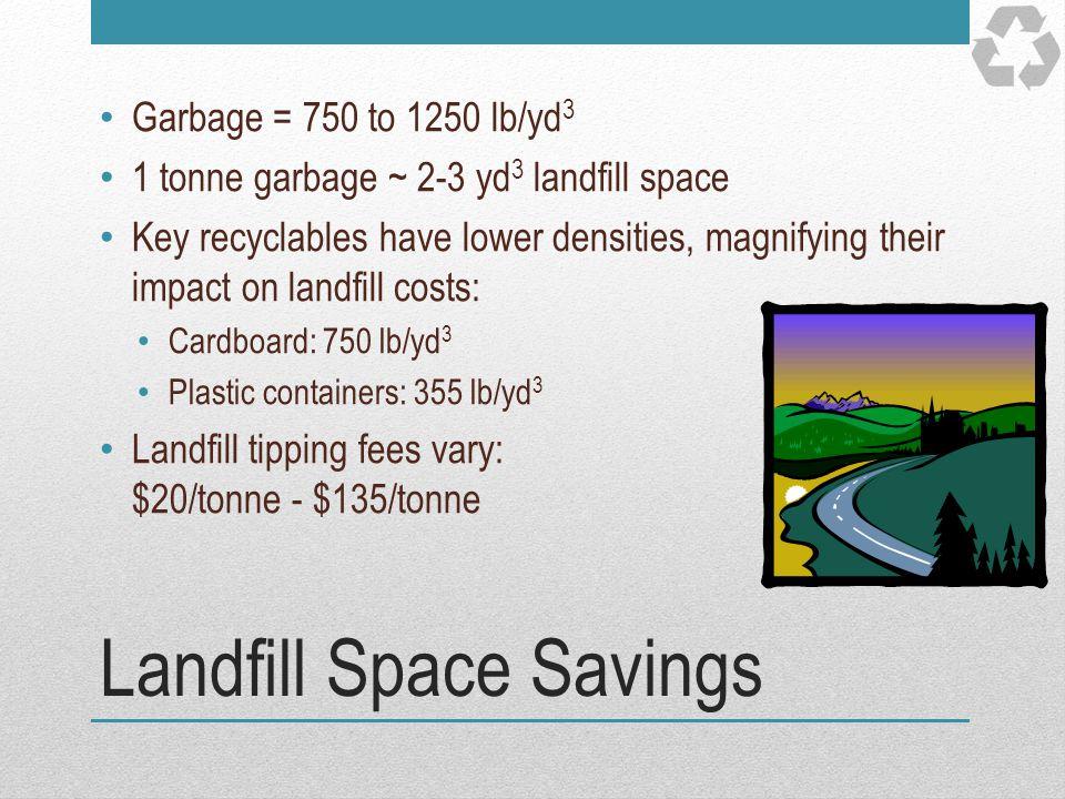 Landfill Space Savings Garbage = 750 to 1250 lb/yd 3 1 tonne garbage ~ 2-3 yd 3 landfill space Key recyclables have lower densities, magnifying their