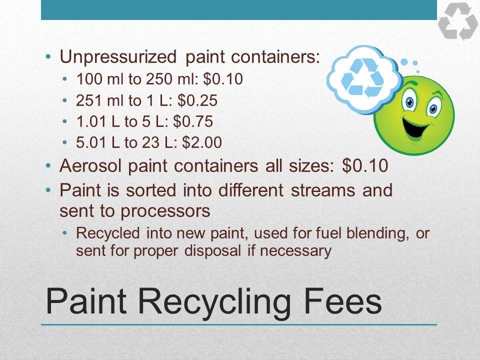 Paint Recycling Fees Unpressurized paint containers: 100 ml to 250 ml: $0.10 251 ml to 1 L: $0.25 1.01 L to 5 L: $0.75 5.01 L to 23 L: $2.00 Aerosol p