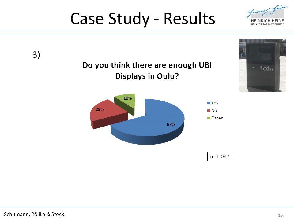 Case Study - Results 3) Schumann, Rölike & Stock 16 n=1.047