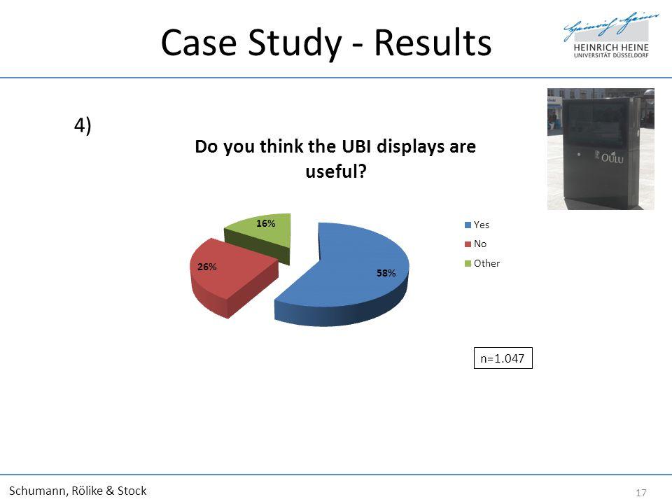 Case Study - Results 4) Schumann, Rölike & Stock 17 n=1.047