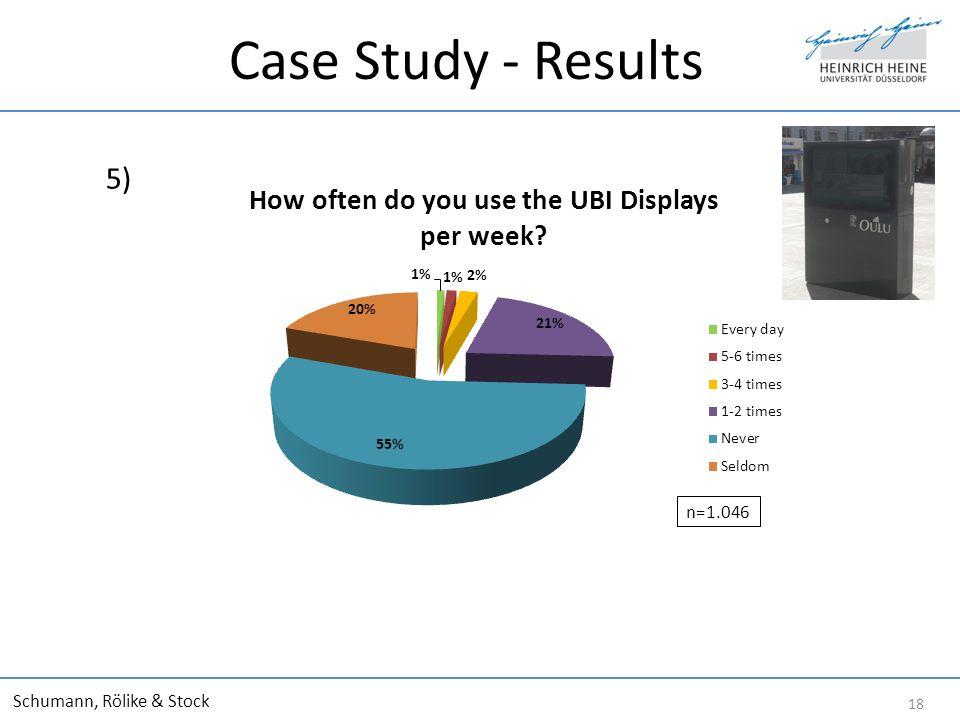 Case Study - Results 5) Schumann, Rölike & Stock 18 n=1.046