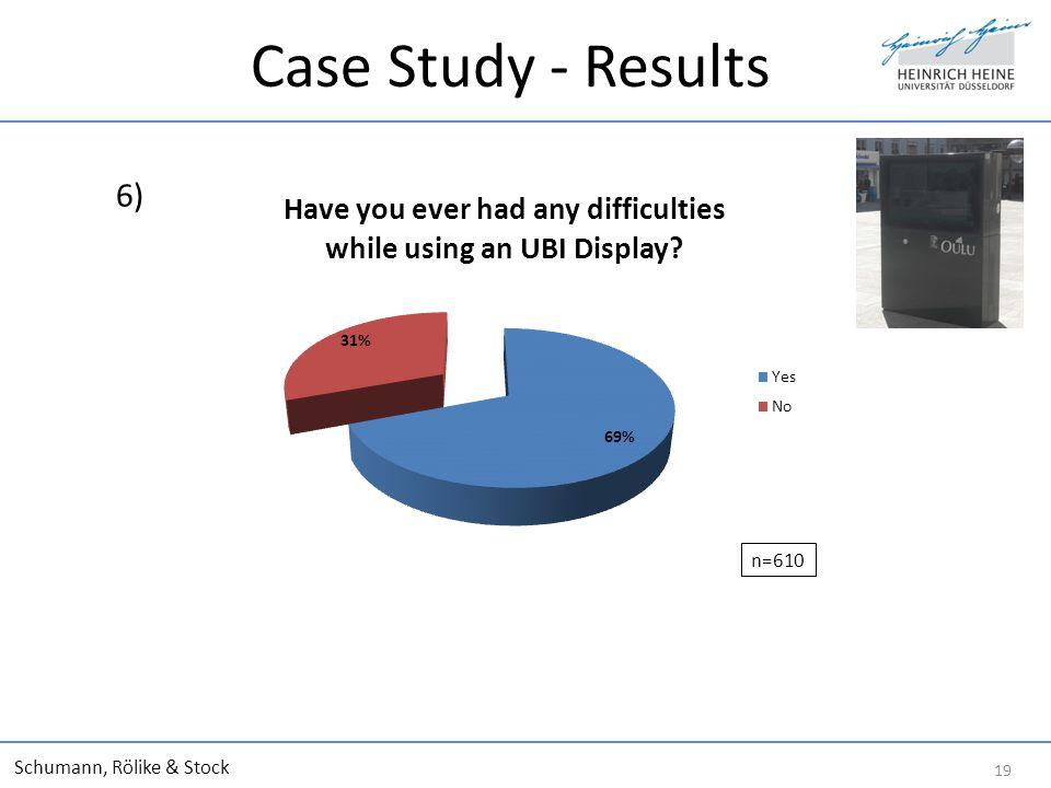 Case Study - Results 6) Schumann, Rölike & Stock 19 n=610