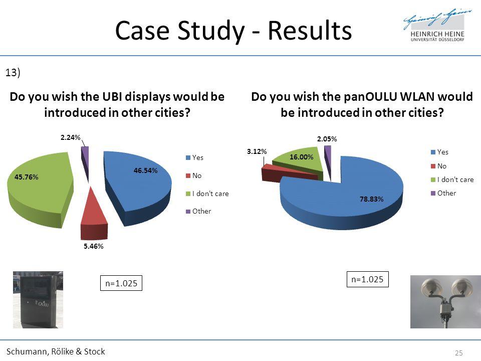 Case Study - Results Schumann, Rölike & Stock 25 n=1.025 13) n=1.025