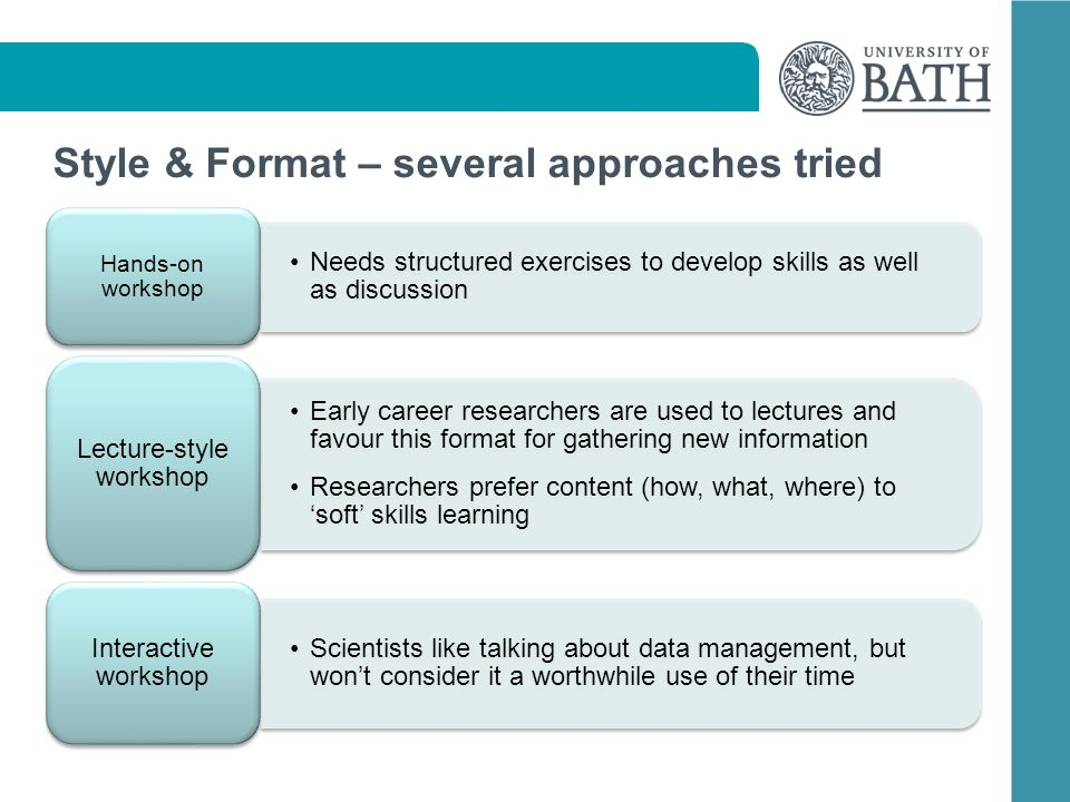 Needs structured exercises to develop skills as well as discussion Hands-on workshop Early career researchers are used to lectures and favour this format for gathering new information Researchers prefer content (how, what, where) to soft skills learning Lecture-style workshop Scientists like talking about data management, but wont consider it a worthwhile use of their time Interactive workshop Style & Format – several approaches tried
