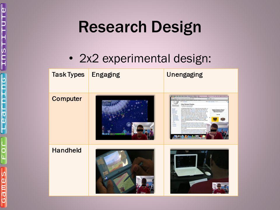 2x2 experimental design: Task TypesEngagingUnengaging Computer Handheld Research Design