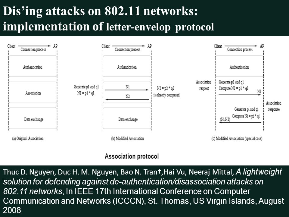 Dising attacks on 802.11 networks: implementation of letter-envelop protocol Thuc D.