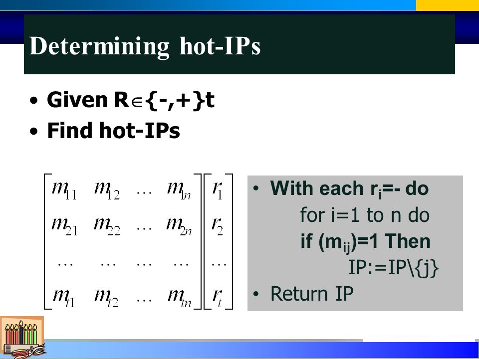 Determining hot-IPs Given R {-,+}t Find hot-IPs With each r i =- do for i=1 to n do if (m ij )=1 Then IP:=IP\{j} Return IP