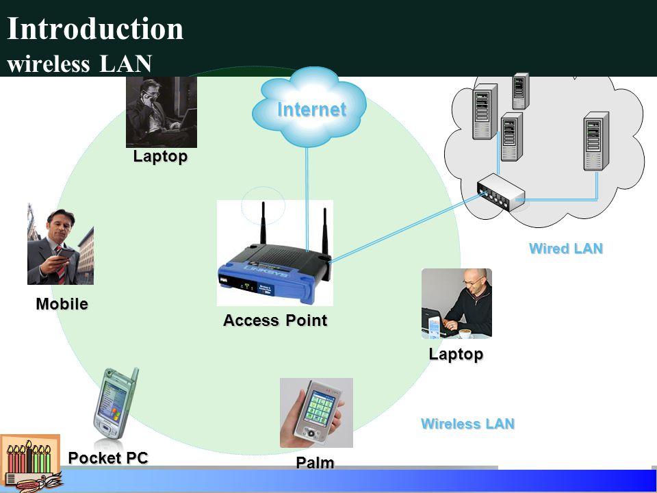 Introduction wireless LAN01010101 10010101 Wired LAN Wireless LAN Laptop Laptop Access Point Mobile Pocket PC Palm Internet