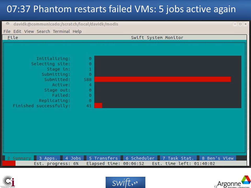 13 07:37 Phantom restarts failed VMs: 5 jobs active again