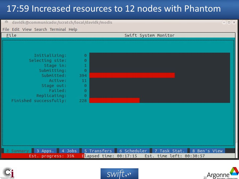 20 17:59 Increased resources to 12 nodes with Phantom