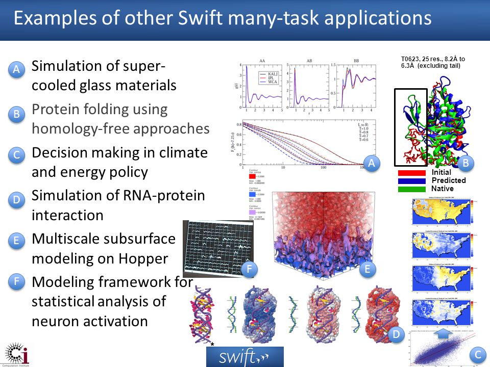 28 Examples of other Swift many-task applications T0623, 25 res., 8.2Å to 6.3Å (excluding tail) Protein loop modeling. Courtesy A. Adhikari Native Pre