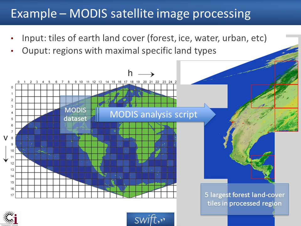 3 Example – MODIS satellite image processing Input: tiles of earth land cover (forest, ice, water, urban, etc) MODIS analysis script MODIS dataset MOD