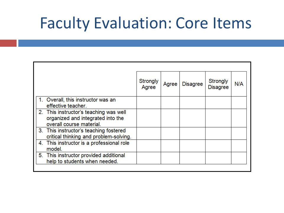Faculty Evaluation: Core Items