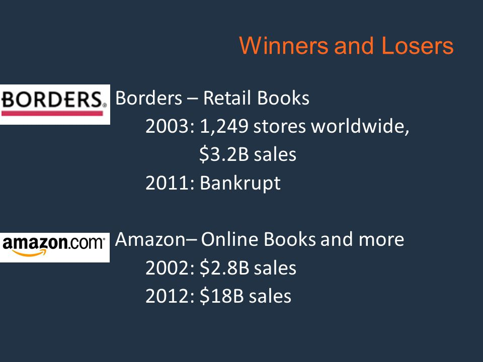 Borders – Retail Books 2003: 1,249 stores worldwide, $3.2B sales 2011: Bankrupt Amazon– Online Books and more 2002: $2.8B sales 2012: $18B sales Winne